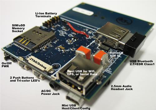 Industrial Gsm Gprs Gps Edge 2 5 3g 4g Gateway Router M2m